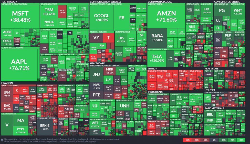 Mercati finanziari: Sp500